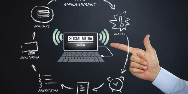Social Media Marketing Mistakes That WILL Cost You Big Time!