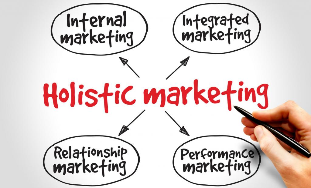 Holistic Marketing Strategies
